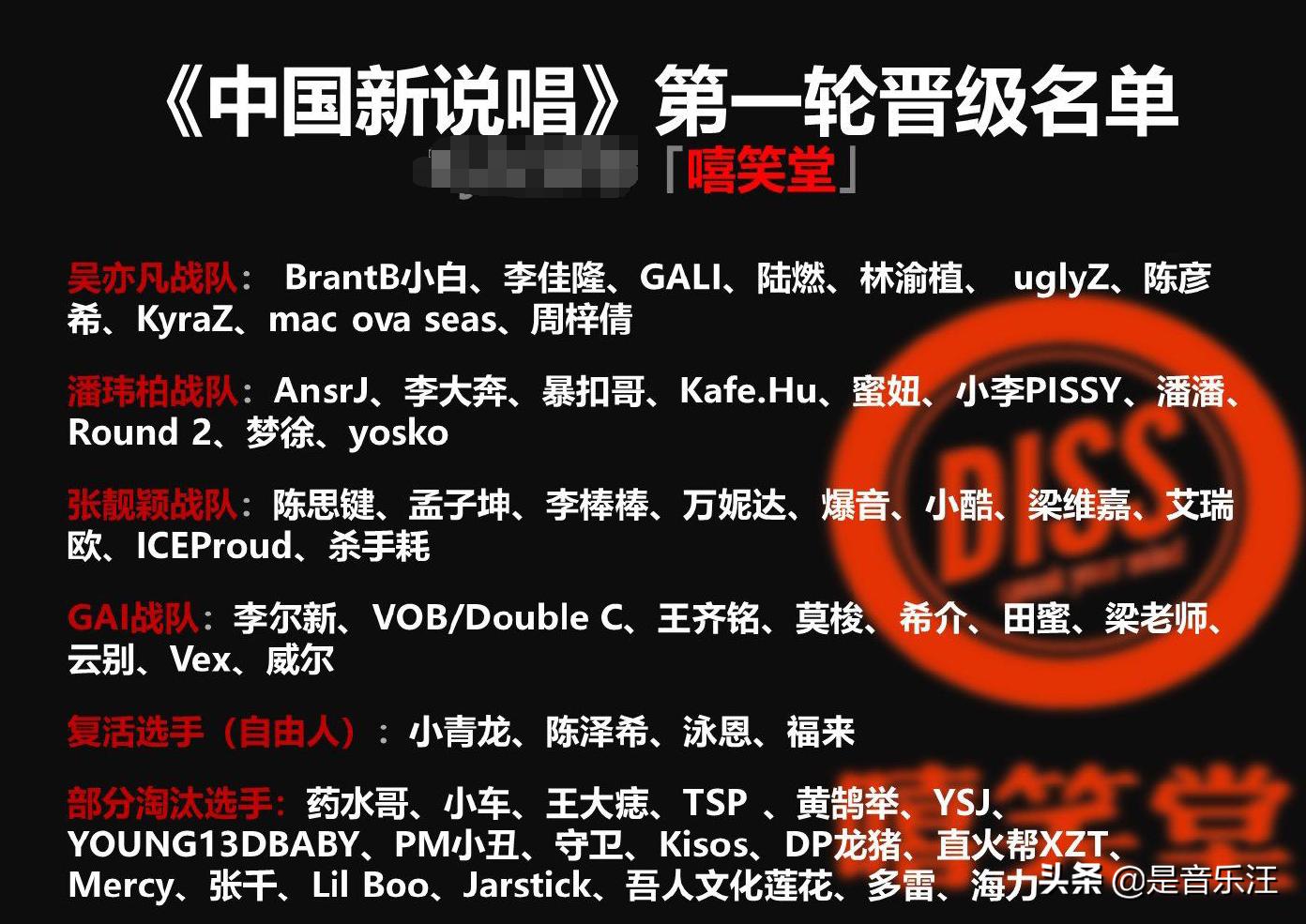 《中国新说唱》战队分组曝光,整体实力非常强,但可惜回锅肉扎堆