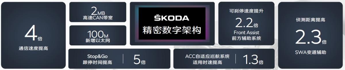 外观、内饰均有提升斯柯达全新明锐Pro上市 12.49万起售