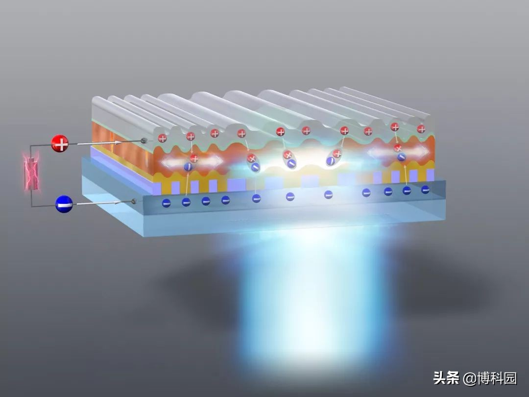 重磅:有机激光二极管从梦想变成现实!