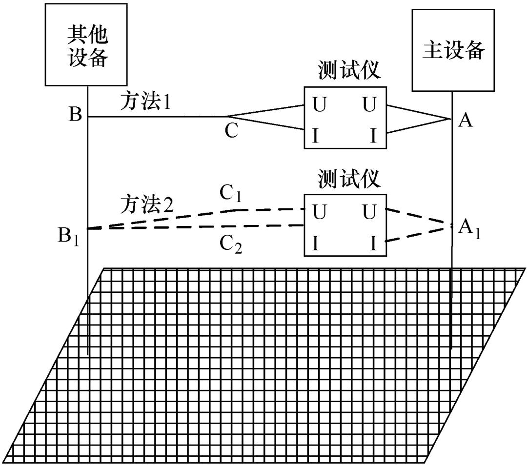 直流电阻和回路电阻测量中的一种扩大回路接线法,比常规方法准确