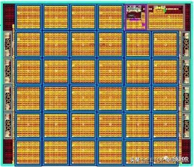 RISC-V在高性能计算/数据中心取得进展