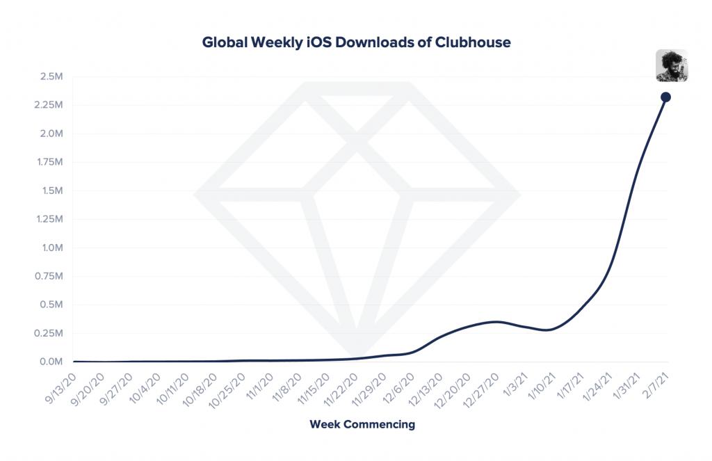 xCloud测试Web版本等|Decode the Week