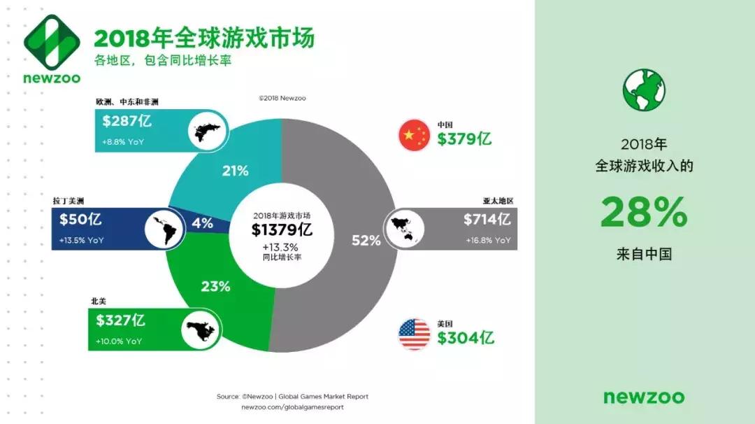 中国外挂产业:每天进账过万,不愁没有买家