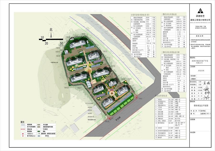 承德泰达佳苑二期项目规划方案