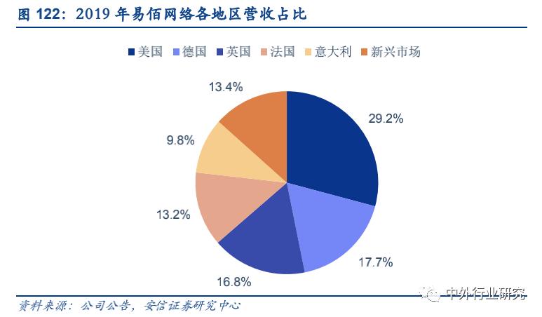 """政策扶持""""中国制造""""走出去,跨境出口电商运营方式多样化"""