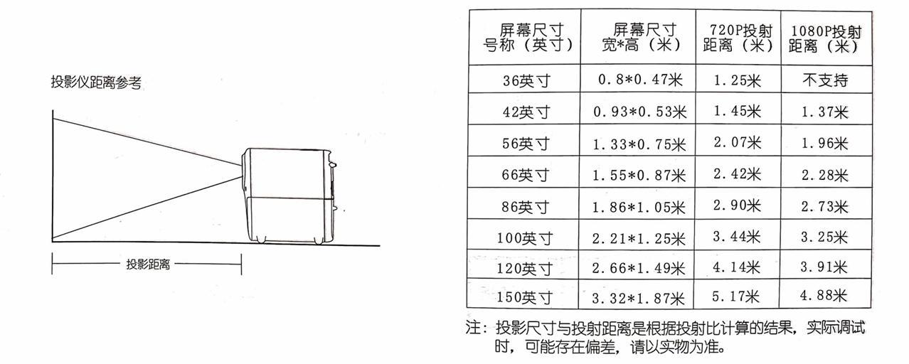 泰捷WEBOX T1投影儀:千元價位,超級能打