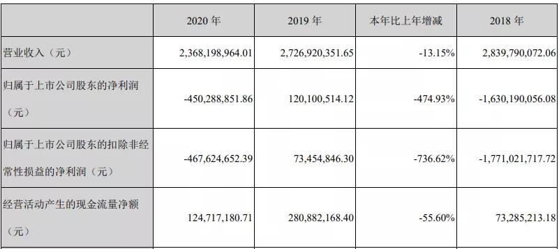 奥飞的2020:阴阳师盲盒销量超3000万元,室内乐园新开12家店