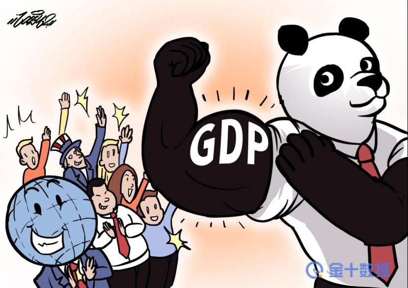 2021年中国经济有望增8.5%!美国再发力:提出6万亿美元预算