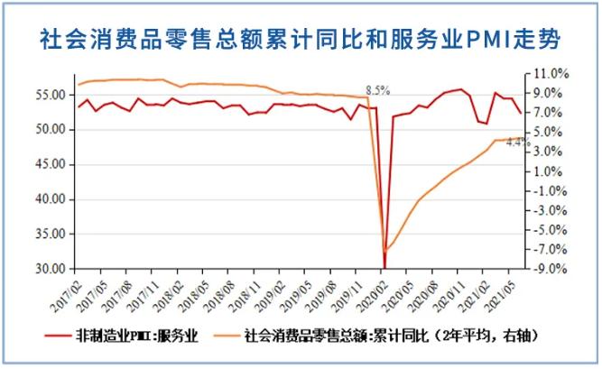 凤鸣研析:债市策略展望——守住繁华