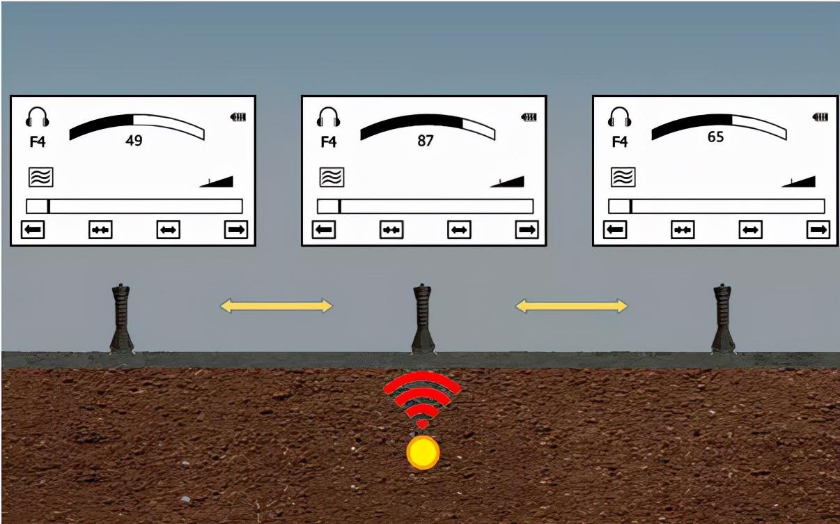 管畅科技|燃气PE管线定位仪GPPL,让PE管道探测成为日常操作
