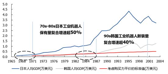 科创50丨科创板中长期投资价值分析之先进制造行业