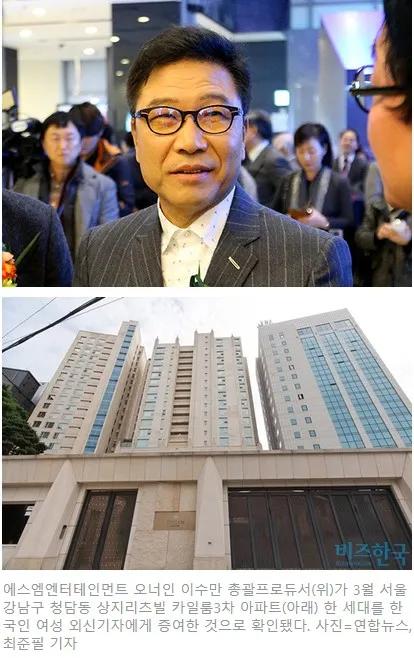 SM创始人李秀满送女记者价值40亿公寓;TWICE定延的美貌回来了?