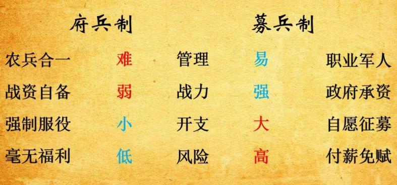 """搞垮唐朝的不是别人,正是开创""""开元盛世""""的唐玄宗"""