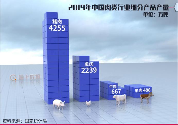 免费羊肉来了!蒙古捐赠3万只羊,首批1.2万只已加工运往武汉