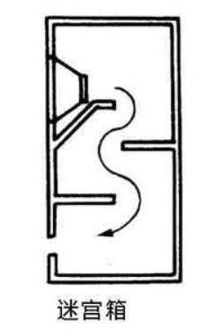涨知识 | HiFi音箱的基础知识