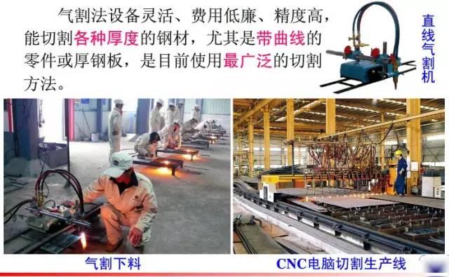 钢结构施工系统教学(一)——构建制作