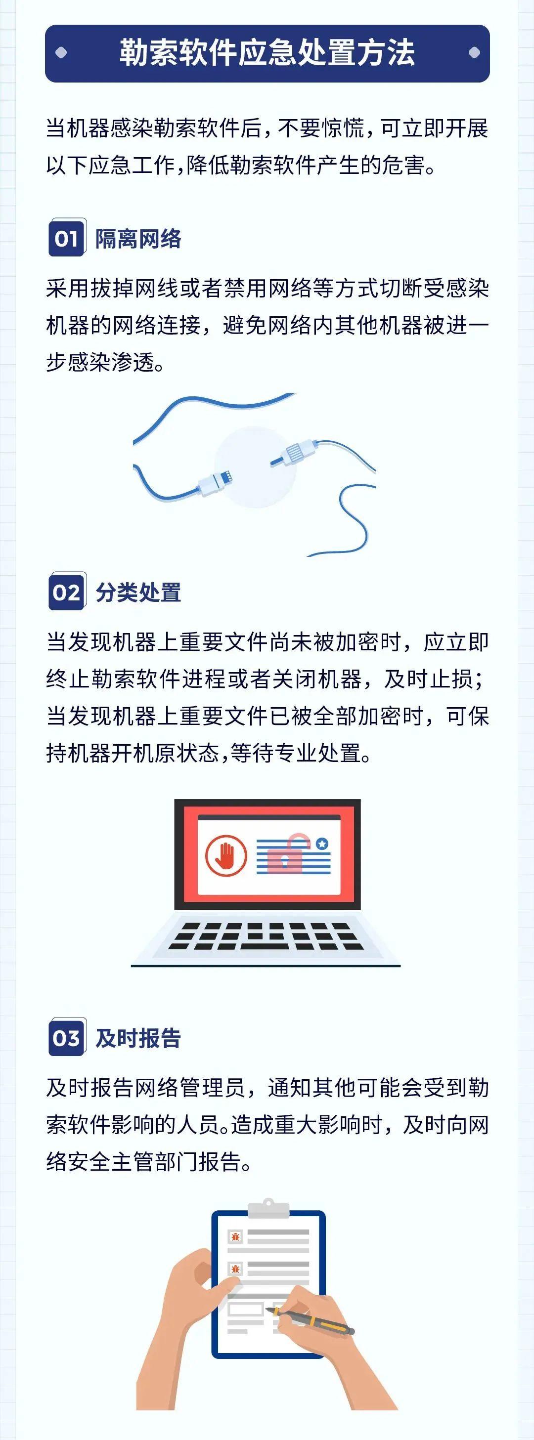 网络安全小黑板|勒索软件防范指南