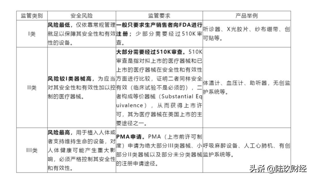 李佳琦所售TriPollar涉嫌虚假宣传
