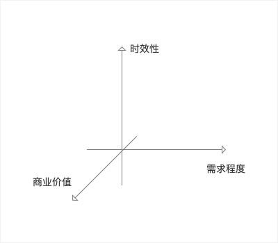 小红书运营推广:用户运营模式及变现!