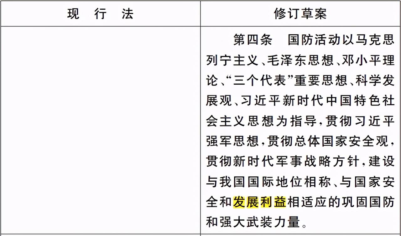 """从《国防法》修订到""""全面加强练兵备战"""",中国捍卫领土主权意志坚定"""