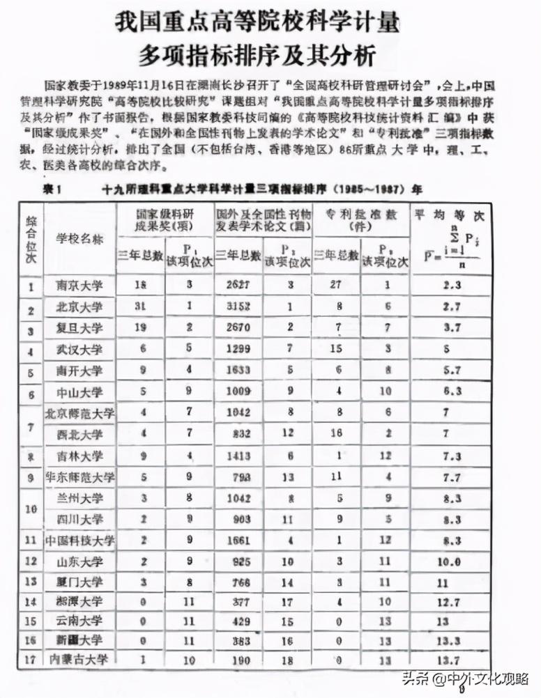 陕西省科教强省的地位是如何形成的(下篇)?