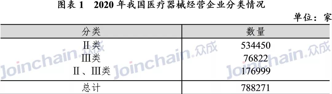 138,702广东省位居榜首,山东省排名第二,浙江省排名第三