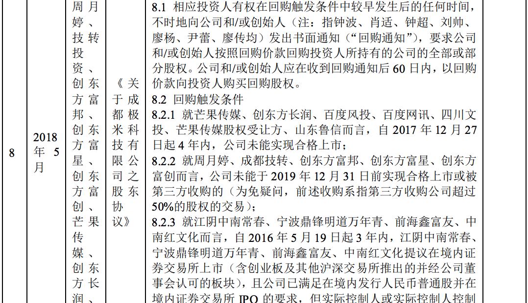 极米科技IPO获准注册:研发水平、专利均遭质疑,还因对赌被罚