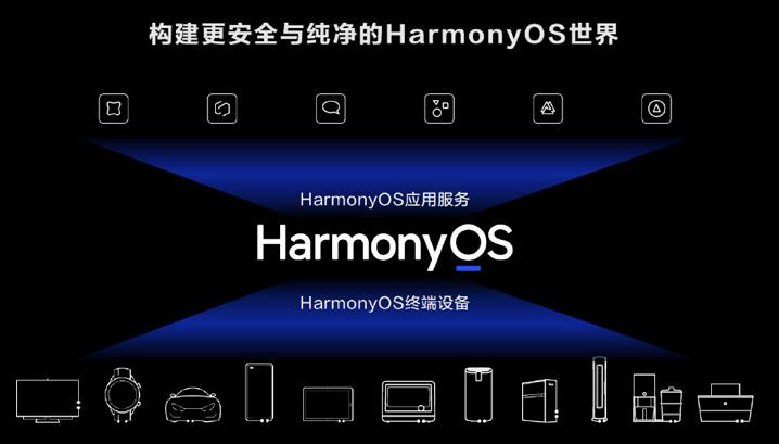 """iPhone 13""""加量不加价"""",苹果吃定中国高端手机市场了?"""
