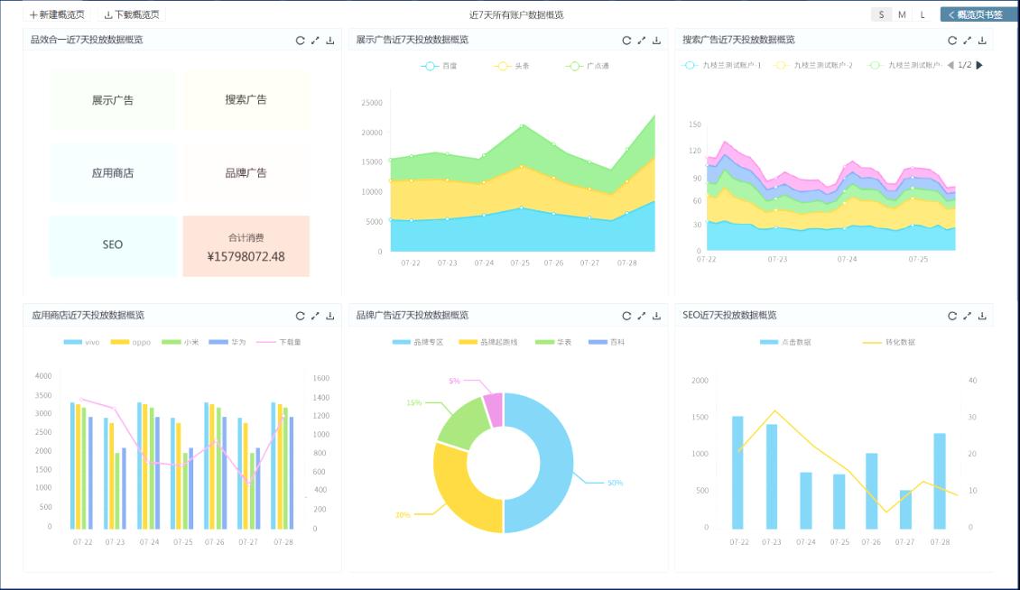 职业培训行业领跑者——中国东方教育采购九枝兰数字广告管理系统