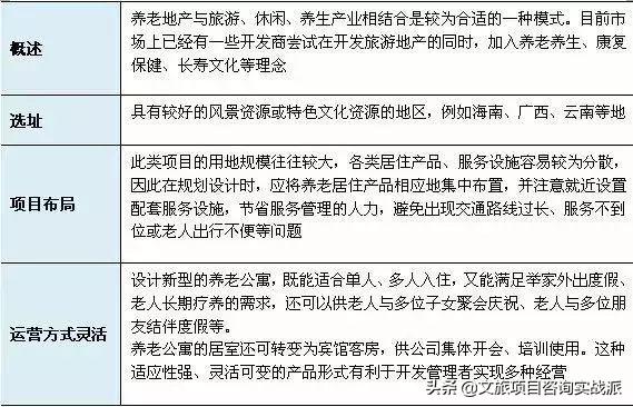 b85eb5948ae14581af5a81b62edfba19?from=pc - 田柯:康养行业的策划方案有哪些?