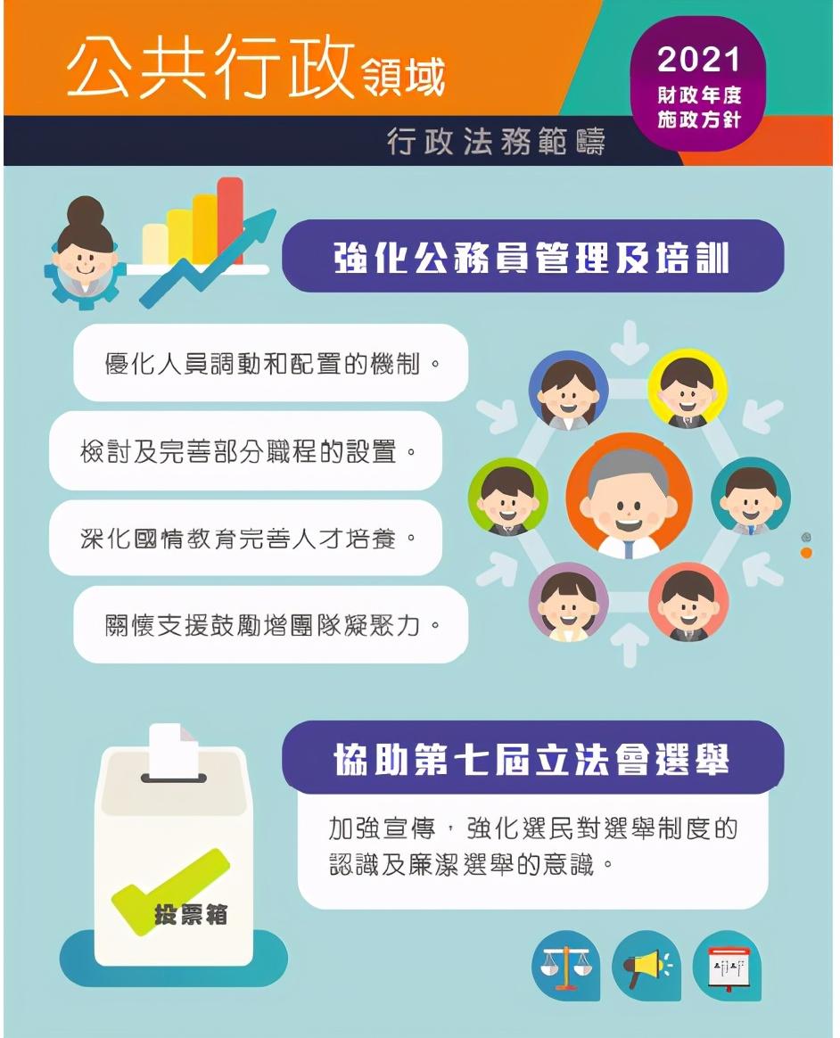 萧书香:公共行政改革重在坚定决心――特区公共行政改革箭在弦上(二)