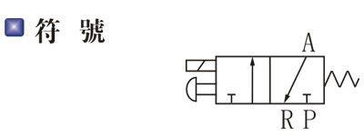 电磁阀的构成和工作原理示意图