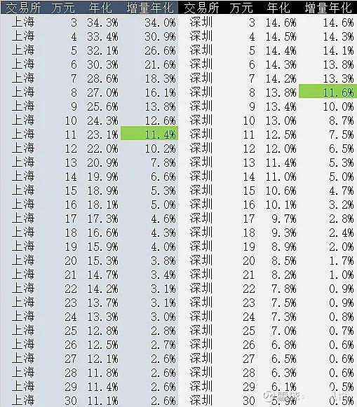如何提升股票打新中签率,这么做之后,我中了两只新股