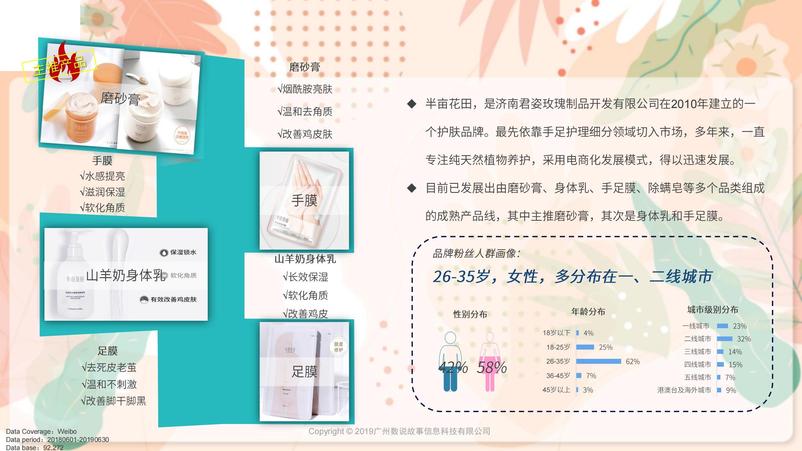 2019半亩花田品牌传播策略分析,重点渠道传播分析