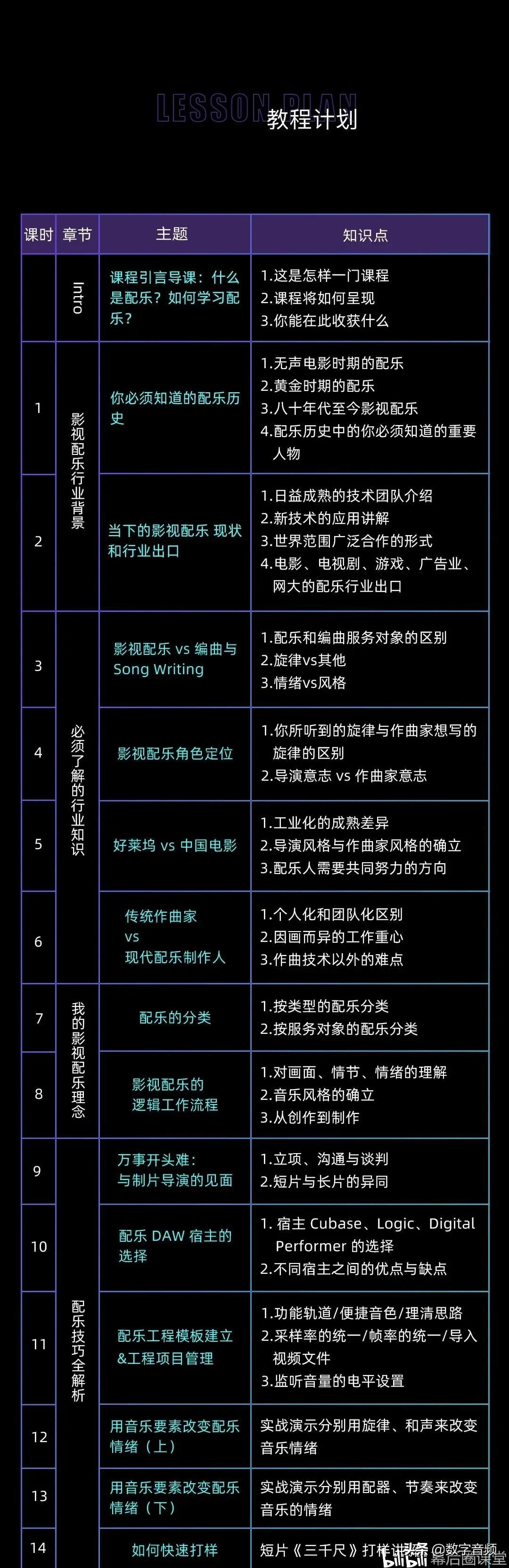 郭好为影视配乐系列教程:行业实战篇