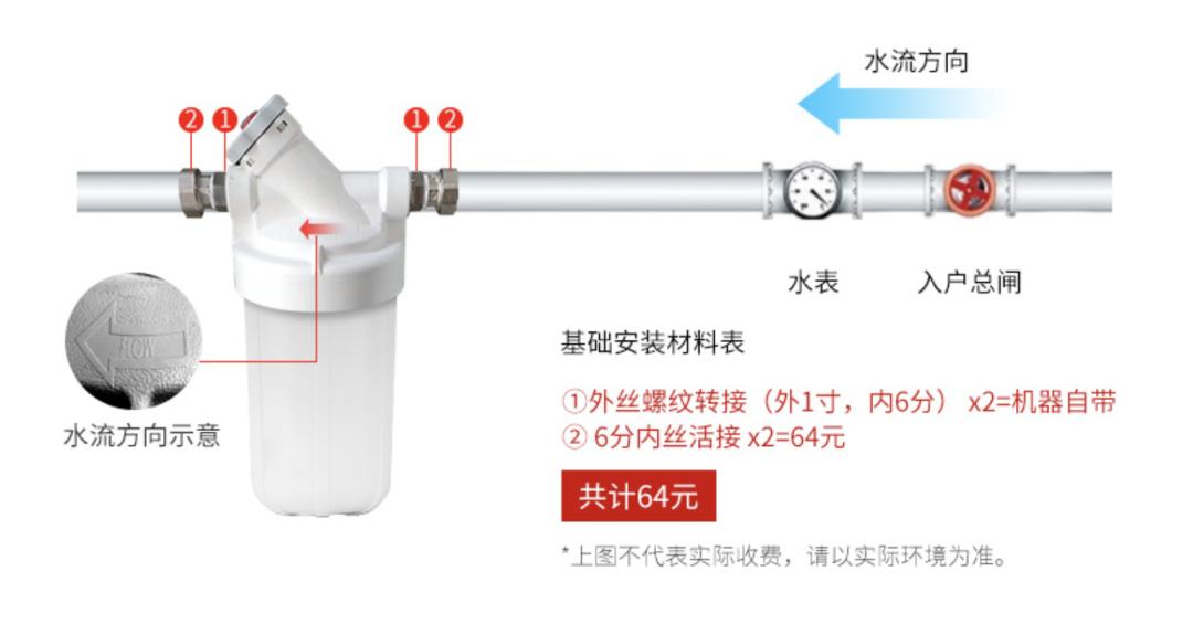 比马桶更脏的,竟然是厨房的自来水?
