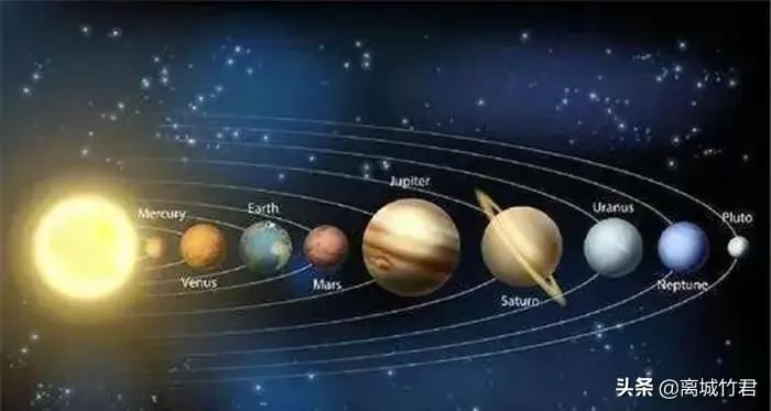 """""""六星连珠""""给地球带来什么影响?2021才是玛雅预言的时间?"""