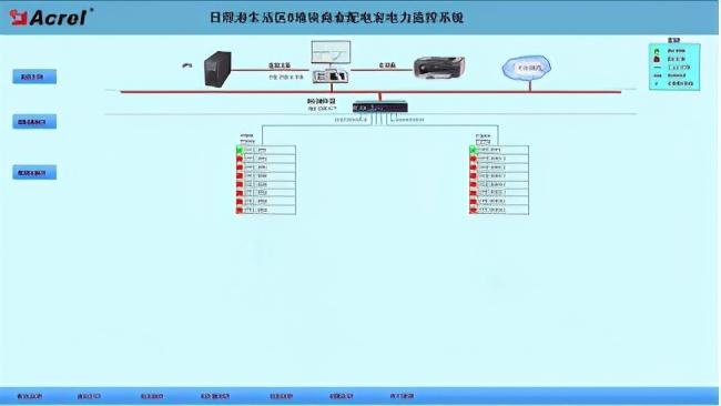 日照港生活区B地块商业配电室电力监控系统的设计与应用