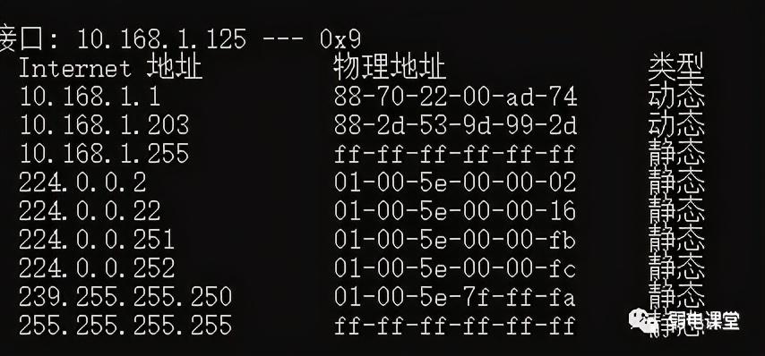 「弱电调试」局域网ip地址如何显示?一个软件搞定