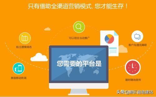 企业建站的目的是什么?如何选择好的企业网站系统