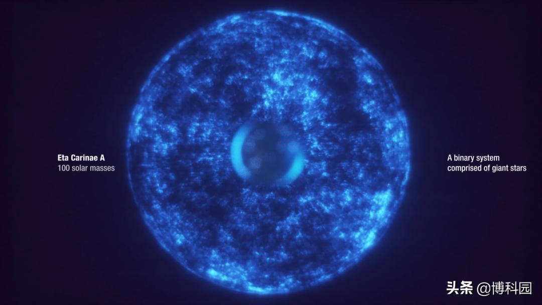 虚拟仪器技术,成功将望远镜结合:能看出2000光年外的恒星直径