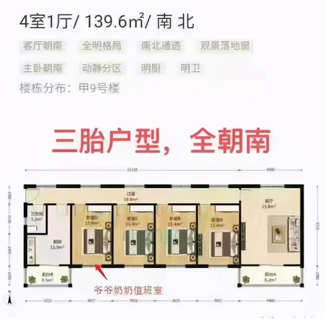 刚刚国家宣布,三孩政策来了,房地产影响6大信号,将有购房支持