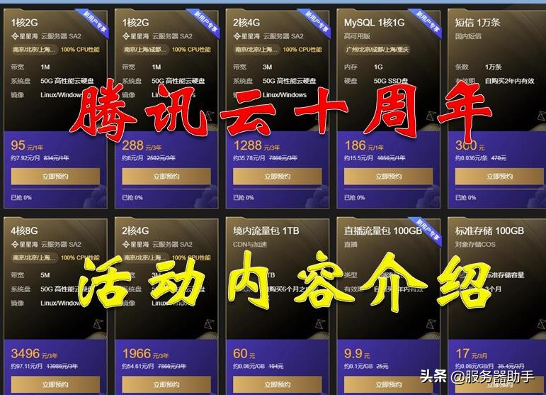 腾讯云十周年活动:服务器最低288元/3年,还送150G硬盘