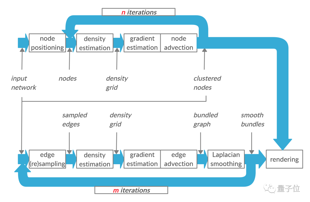 高颜值神经网络可视化:3D彩色、可定制,还能可视化参数重要性