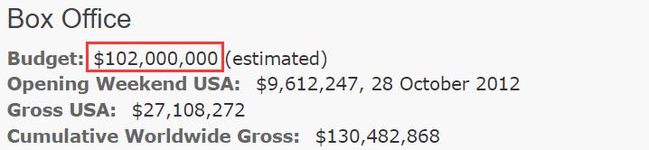 耗资6.2亿,请来4位影帝2位影后,《云图》引进内地为何票房惨败