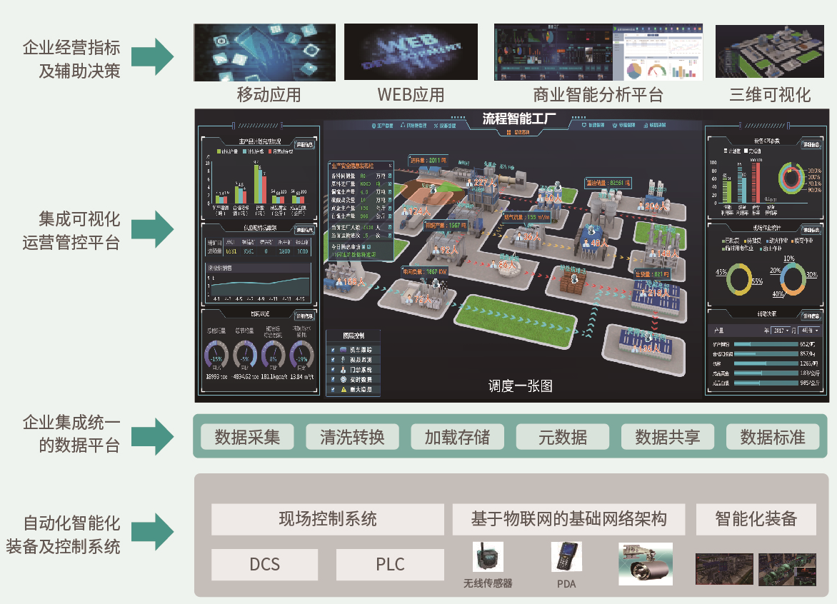 """中维""""地鼠工厂""""亮相 中国工业数字化转型"""