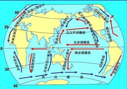 高中地理――每日讲1题(马达加斯加岛、洋流、渔场、气候)