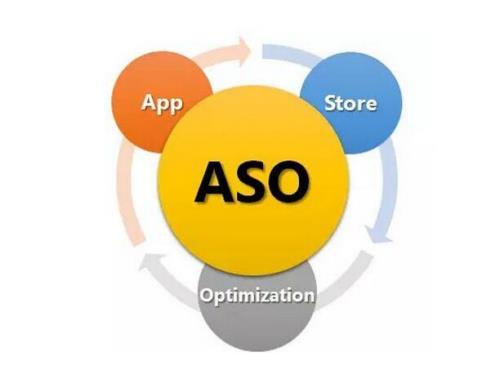 网站网络营销想要做到最好,SEO必须要做到极致