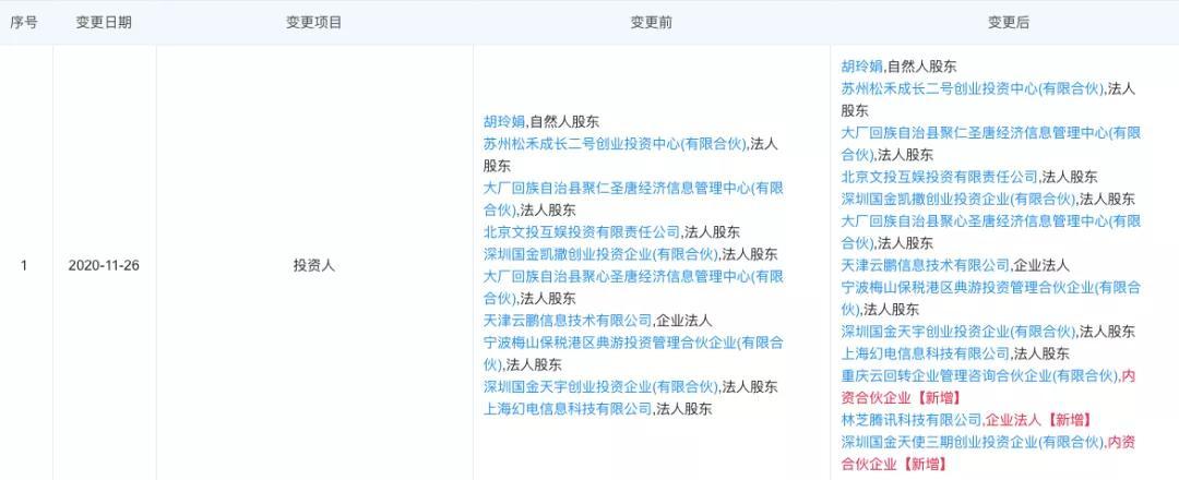 """爱奇艺起诉""""共享VIP""""公司获赔300万元,泡泡玛特将上市"""