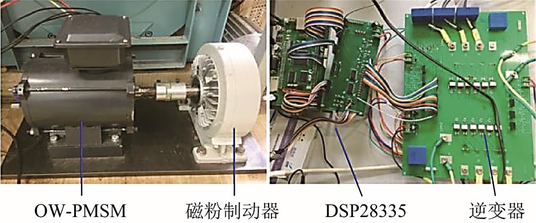 考虑零序电流抑制的开绕组永磁同步电机断相故障下统一调制策略